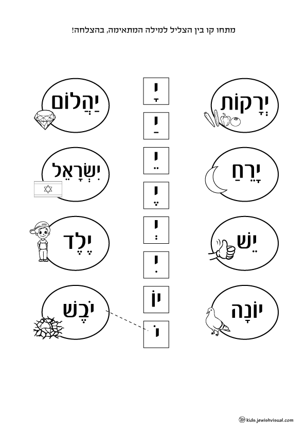 The letter Yod worksheet – דף עבודה האות י